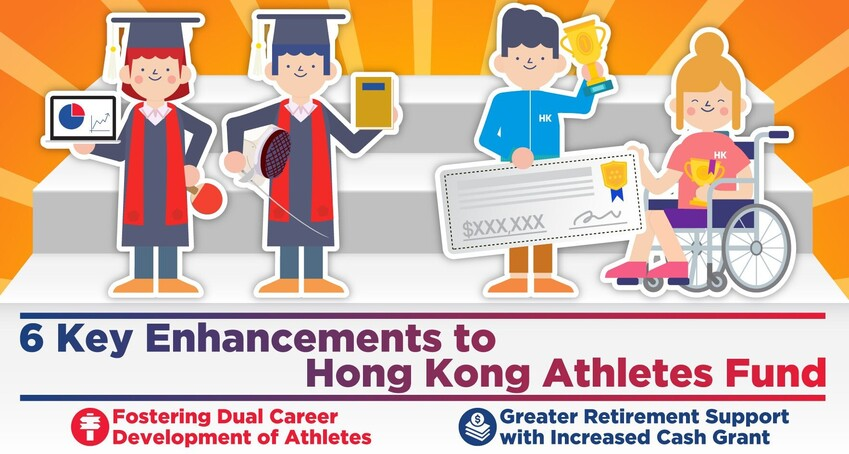 Enhanced Support to Hong Kong Athletes Fund